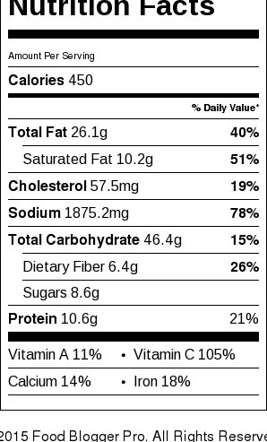 Nutrition facts for Cabbage Pie Recipe