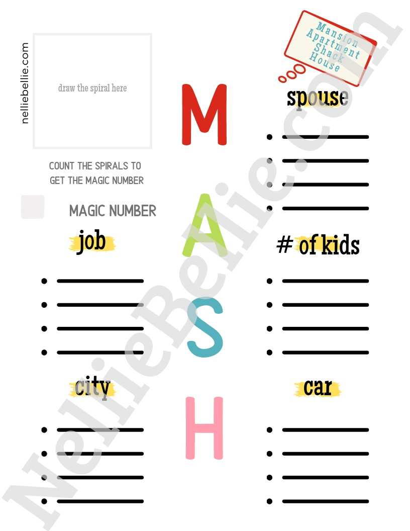 photo relating to Mash Game Printable identified as How towards Engage in Mash--Cost-free Printable MASH video game (throwback sport!)